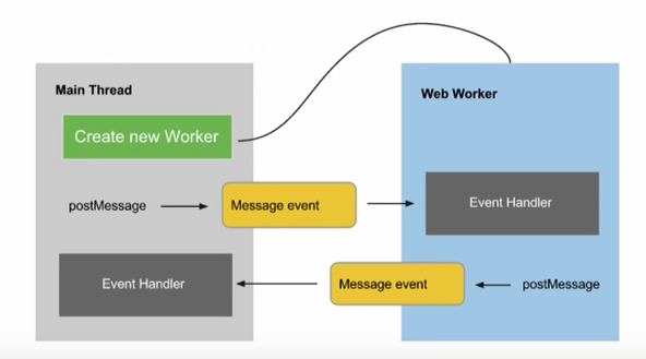 with-web-workers